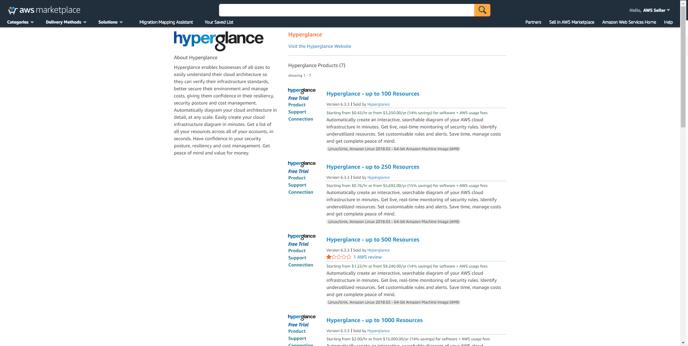 AWS_Marketplace_hyperglance